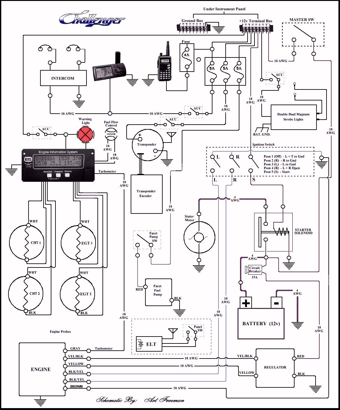 basic wiring of fuselage instruments and power source a lighted toggle switch wiring diagram